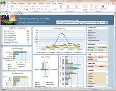 excel 2010 video dashboards | Microsoft Analytics für Twitter herunterladen