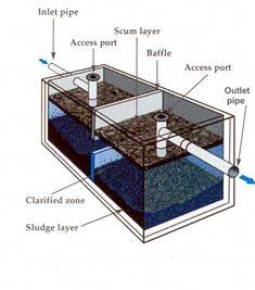 Micro Mini Small Septic Tank Tanks For Sale Filter