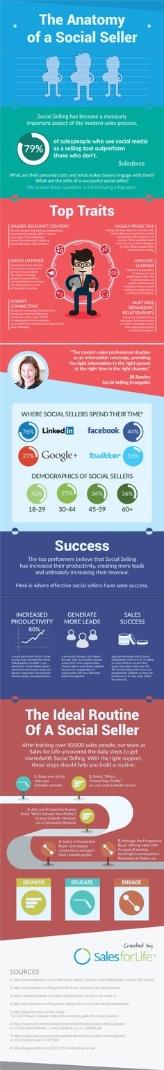 The Ideal Routine Of A Social Seller - #infographic #socialmedia