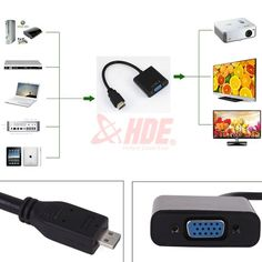 US $7.61 New in Consumer Electronics, TV, Video & Home Audio, TV, Video & Audio Accessories