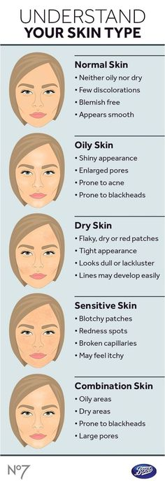 Marvelous Cool Tips: Beauty Skin Care Dark Spots skin care masks simple.Skin Care Remedies Dark Spots anti aging mask how to make.Skin Care Acne Types Of. Beauty Care, Beauty Skin, Health And Beauty, Beauty Box, Skin Moles, Scaly Skin, Skin Care Routine For 20s, Skincare Routine, Clear Skin Routine