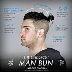 The Undercut MAN BUN                                                                                                                                                                                 More