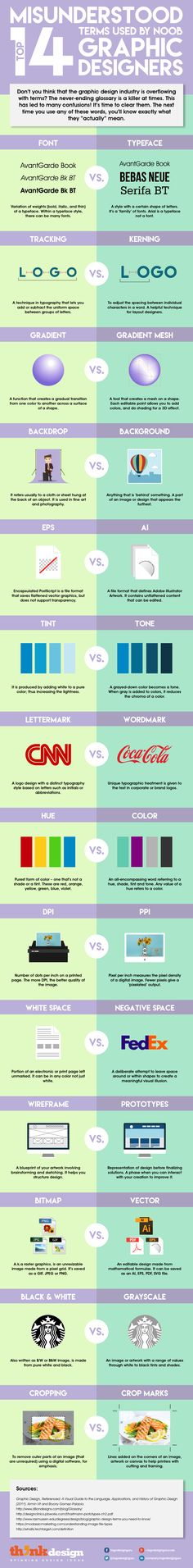 Top 14 Misunderstood Terms Used by Noob Graphic Designers - #infographic