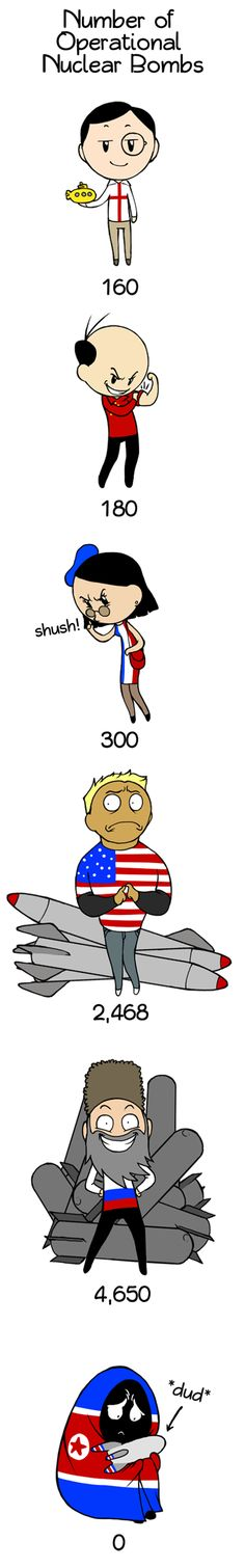 russia's face makes me so uncomfortable bruh chill out << america looks like hes about to pee his pants omg