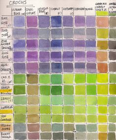 Watercolor artist shares insight from her home art studio. She shares photography, planning, prep and execution of artwork. Watercolor Mixing, Watercolor Tips, Watercolor Paintings Abstract, Watercolor Techniques, Watercolor Artists, Painting Art, Color Mixing Guide, Color Mixing Chart, Color Charts