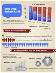 Small Business Facts infograph Infographic, Facts, Tools, Business, Instruments, Infographics, Store, Business Illustration, Appliance