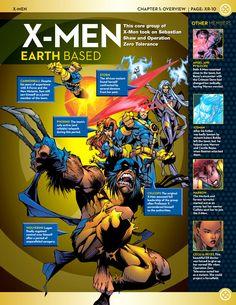 First appearance X-Men vol. 2 #70 (December 1997).