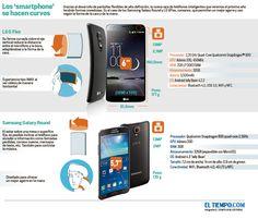 Análisis detallado de los #Smartphones curvos