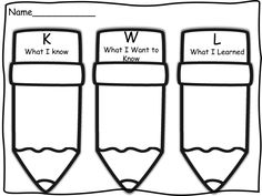 I will use this KWL graphic organizer so students can write down their thoughts. I will have students place a copy of a KWL chart in their notebook to use as a reference. Teaching Strategies, Teaching Writing, Teaching Tools, Teaching Resources, Teaching Ideas, Readers Workshop, Writing Workshop, Science Notebooks, Math Notebooks