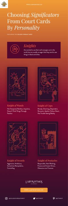 The Personalities of the Knights: Tarot Court Cards as Significators in Tarot. Infographics for magick, witchcraft, mysticism, divination, occult, archetypes, personality, knights, tarot, pentacles, swords, wands, cups, tarot spreads