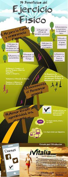 14 Beneficios del ejercicio físico