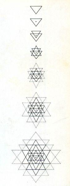 cosmicportal: Sri yantra - Feminine and Masculine Energy of the universe