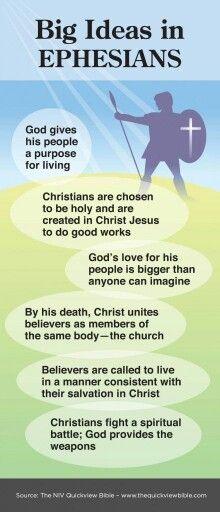 Big Ideas in Ephesians by Mattie_Perch Bible verses