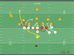 Bunch formation plays are excellent for youth football. They create alignment conflict and natural rub routes when passing. Football Run, Football Season, Baseball Gear, Baseball Field, Football Formations, Football Analysis, Football Coaching Drills, Middle Linebacker, Sports Clubs
