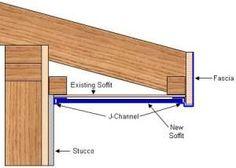 Vinyl Soffit, Roof Design, House Design, Vinyl Siding Installation, Framing Construction, Home Fix, Roof Structure, Diy Home Repair, House Siding