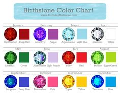#Birthstone Color Chart | BirthdayBullseye.com