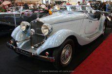 Mercedes-Benz Typ 290 Roadster lwb (W18) 1936