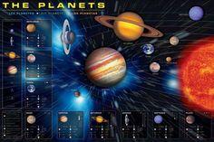 A Naprendszer bolygóinak jelenleg 144 ismert és elnevezett holdja van és további 23 vár megerősítésre. Ezen kis égitestek a bolygók körül keringenek, keletkezésük és összetételük igen eltérő. A holdak többségét űreszközök segítségével fedezték fel.  A Nap körül az összes bolygó, és a bolygók körül a legtöbb hold azonos irányban kering, és a forgásirányokra is döntően ez az irány jellemző: ez az ekliptika északi pólusa felől nézve pozitív irány (az óramutató járásával ellentétes). Vannak…