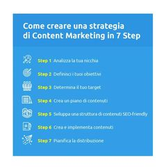 Come creare una strategia di Content marketing in 7 step By SEMrush