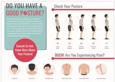 Do You Have Good Posture?