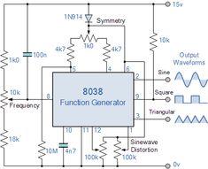 8038 Generátor vlnovky