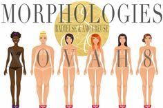 morphologies féminines, caractéristique morphologie, forme corps, porter vêtement