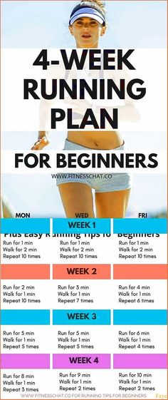 4 week running plan for beginners plus 8 easy running tips for beginners to become runners Running For Weight Loss! 4 Ways To Run Your Way To Weight Loss! running plan running day outfits running form to run a marathon running Running Plan For Beginners, How To Start Running, Workout For Beginners, Running Plans, Begin Running Plan, Work Out Beginners, Easy Beginner Workouts, Fitness For Beginners, Beginner Runner Tips