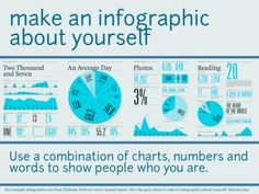 Great idea for cool school project. Make an infographic about yourself for autobiography unit. #Math #Writing