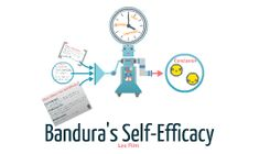 The Concept Analysis of Self-Efficacy