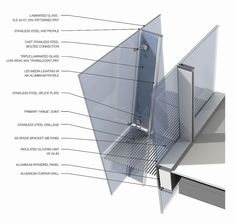 крепление двухслойного фасада