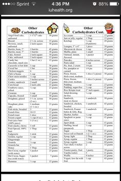Diabetes meal plan · carb counting reference chart, these are rounded carb amounts food lists, no carb food Beat Diabetes, Gestational Diabetes, Type 1 Diabetes, Diabetes Facts, Carb Counting Chart, Counting Carbs, Diabetic Snacks, Diabetic Recipes, Sodas
