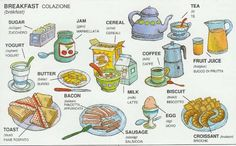 CII & Collins - breakfast voc