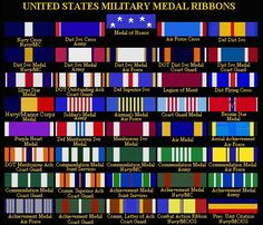 A guide to military medal ribbons.helpful for those who aren't in the military, but have a loved one who serves. Us Military Medals, Army Medals, Military Ribbons, Military Awards, Military Ranks, Military Insignia, Military Service, Military Life, Marine Military