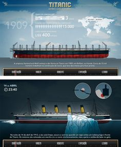 RMS Titanic 100 Years after