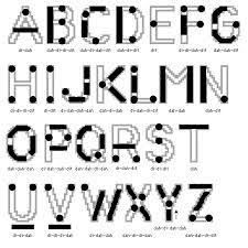Image result for least 5 different phonetic alphabets?