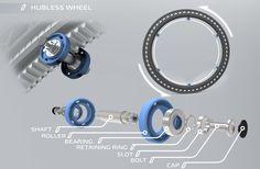 E-bike 2025 concept. Hubless wheel #bicycle #bike #concept #electric #future #design #wheel