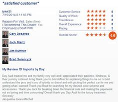 Thanks Lynn!   #CustomerService #ImportsbyDay