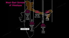 Besides the longitudinal divisions, the Himalayas have been divided on the basis of regions from west to east: These divisions have been demarcated by river valleys: The Regional Divisions of Himal… India World Map, India Map, Geography Map, Geography Lessons, Himalayas Map, Indian River Map, Ias Study Material, History Of India, Ancient History