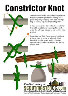 """The constrictor knot is a way of making a secure, temporary or semi-permanent binding (it's a good temporary whipping for a rope, closing a bag, or holding a punch of poles together.)"" here's my video on this knot with a no-tangle paracord skein Camping Survival, Survival Prepping, Survival Skills, Wilderness Survival, Survival Gear, Bushcraft Camping, Diy Camping, The Knot, Rope Knots"