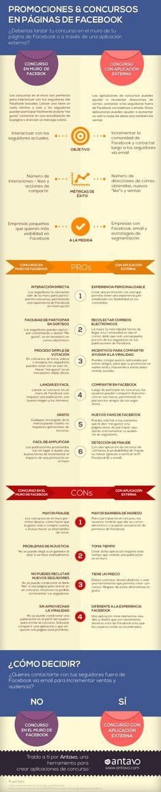 Promociones y concursos en FaceBook #infografia