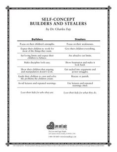 Build Your Child's Self-Concept - or tear it down. A practical parenting handout from Love and Logic. #parenting #kids #tips