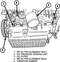kia l engine diagram together ford mustang l v autozone repair guide for your engine mechanical engine mechanical components oil pan