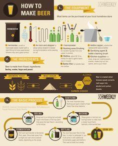 Cómo hacer cerveza en casa.