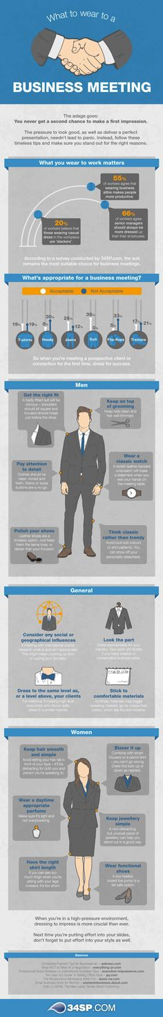 What to wear to a business meeting - Entrepreneur infographic