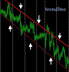 cara trading binary dengan mengikuti trends