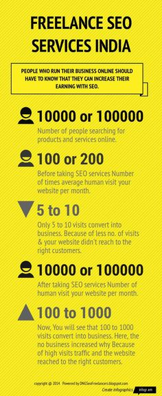 Infographic: Freelance SEO Services India - by SEO Freelancer Delhi #seo #seoservices #freelanceseo