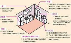 地震から家族を守るための「家の備え」とは。