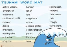 Teacher's Pet Displays » Tsunami Word Mat » FREE downloadable EYFS, KS1, KS2 classroom display and teaching aid resources