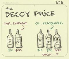 Teach your kids to be savvy shoppers. Let them in on this classic marketing trick: decoy pricing.
