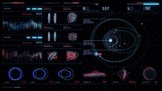Science Fiction Interfaces #ui #fui #heatmap . Saved for the heatmaps overlayed with contour plots in the middle.